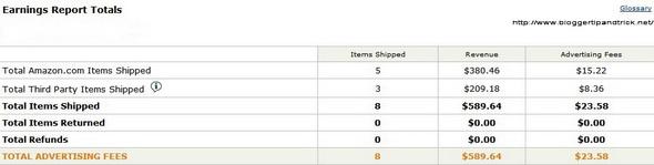 My Amazon-Earning-Report