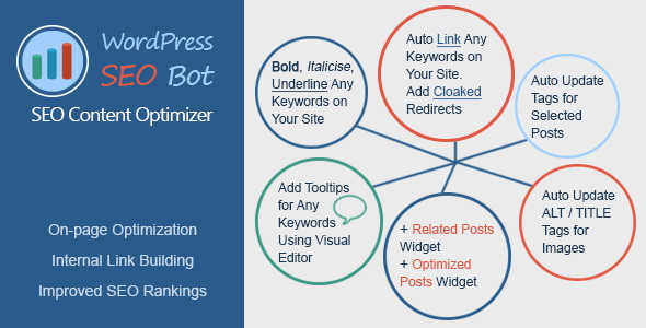WordPress SEO Bot