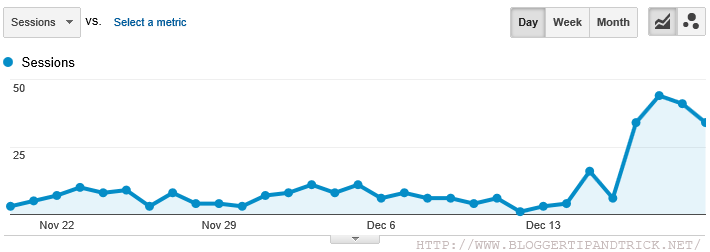 Darodar Referral Spam Increase in Google Analytics